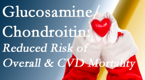 Hollstrom & Associates Inc shares new research supporting the habitual use of chondroitin and glucosamine which is shown to reduce overall and cardiovascular disease mortality.