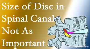 Hollstrom & Associates Inc presents new research that again states that the size of a disc herniation doesn't matter that much.
